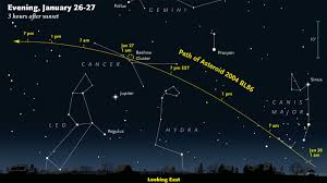 An Asteroid Is Passing Very Close To Earth Today. Here's How To ...