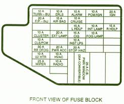 89 astro van engine diagram 89 automotive wiring diagrams 2000 chevy cavalier front view fuse box diagram