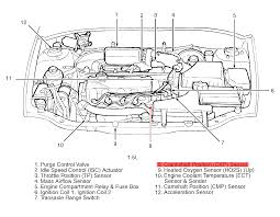 2012 chevy traverse engine diagram camshaft sensor locations 2012 chevy traverse engine diagram camshaft sensor locations2012 chevy traverse engine diagram camshaft sensor locations2012 chevy