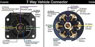 gmc sierra radio wiring diagram wiring diagram and 2003 toyota corolla stereo wiring diagram and hernes