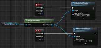 Simple Blueprint Simple Blueprint For Turning Not Working In 4 9 Ue4 Answerhub