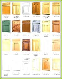 cabinet wood types and costs cabinet wood types and costs kitchen cabinet wood types cost beautiful