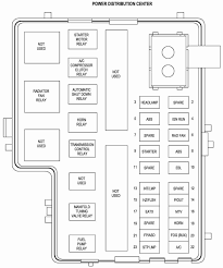 2002 dodge neon fuse box location wiring diagram database \u2022 Ford Transit Running Light Realy at Ford Transit Fuse Box Diagram 2003