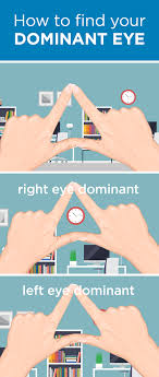 Eye Dominance Chart How To Find Your Dominant Eye Why Youd Want To Contact