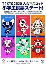 Mascota de los juegos olimpicos japon 2020. Tokio 2020 Mascotas Preseleccionadas Para Los Jj Oo Japon Secreto