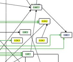 colored wiring diagram ccss math colored auto wiring diagram ccssm graph on colored wiring diagram ccss math