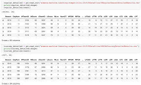 Kaggle Competition Ncaa Match Prediction Jeremy Zhang