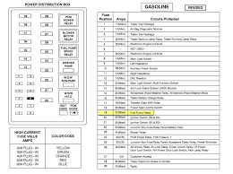 1996 Ford F450 Fuse Box Diagram Ford F650 Super Duty Fuse Diagram