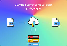 Wait for the conversion process to finish and download files either separately, using thumbnails, or grouped in a zip archive. Free Online File Converter Quick And Free Image File Converter Product Hunt