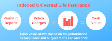Indexed Universal Life Iul Insurance Policies All You