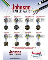wiring guide for trailer plugs adapters sockets in 2019 trailer wiring guide for trailer plugs adapters sockets