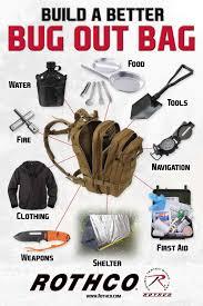 95+ Essential Camping Gear - Camping Gear Kitchen Essentials ...