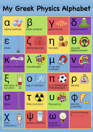 My Greek Physics Alphabet Physics Poster Physics A Level