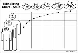 Bike Size Chart For Adults Bike Sizing Guide Billys Sanibel Bike Rentals And Segway
