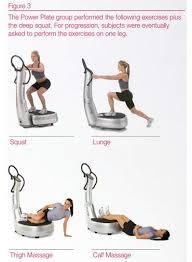 Power Plate Alternative Strength Training Whole Body