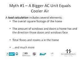 Average Ac Unit Prices By Size Chart Install Cost