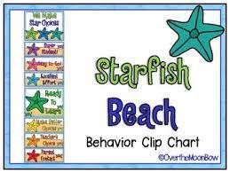 Starfish Chart Starfish Beach Behavior Clip Chart