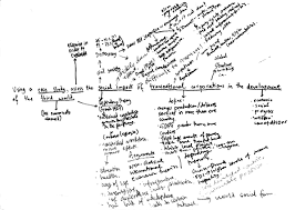 de code the essay title skills hub university of sussex example mind map