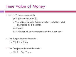The Time Value Of Money Time Value Of Money Is A Dollar Today