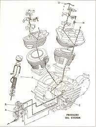 harley davidson panhead engine the basic design justpanhead com panhead engine oiling sytem 48 62