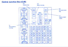 2005 hummer fuse panel diagram wiring diagram for car engine 2008 dodge ram 1500 fuse box diagram together hummer h3 body parts diagram in addition