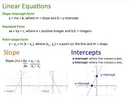 x intercept in y mx b math picture of defining terms mathnasium freehold