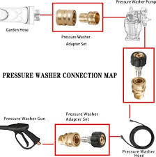 pressure washer adapter set quick