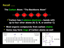 Biochemistry. - ppt download