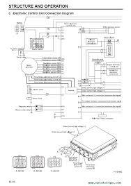 hino 300 wiring diagram images mitsubishi canter wiring diagram mitsubishi home wiring diagrams