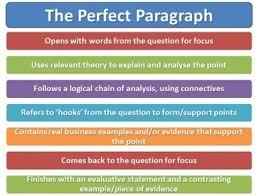 rules for essay writing rules of an essay gxart rules of  easy paragraph writing techniques essay writi easy paragraph writing techniques essay writing basics rules