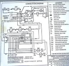 carrier ac thermostat carrier 4 ton ac unit central air conditioner ac unit thermostat wiring diagram carrier ac thermostat carrier 4 ton ac unit central air conditioner wiring diagram heat pump thermostat