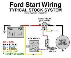 2007 starter wiring diagram practical ford f wiring harness 2007 starter wiring diagram fantastic 2007 f150 starter wiring diagram wiring diagram electricity rh casamagdalena us