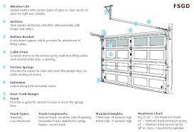 garage door horizontal track garage door horizontal garage door horizontal k with one piece garage door garage door