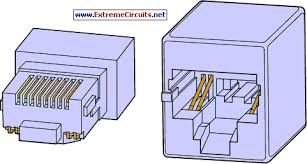 cat wiring diagram wiki cat image wiring diagram cat 6 wiring diagram wiki wiring schematics and diagrams on cat 6 wiring diagram wiki