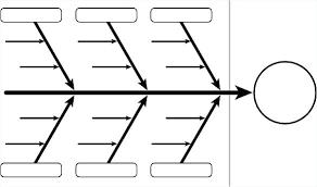 Fishbone Diagram Powerpoint Fish Bone Template Diagram Template Free