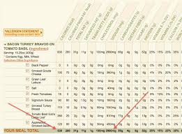 panera nutrition calculator june 2016 annasnider co