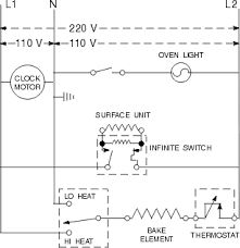 wiring diagram 220 volt thermostat the wiring diagram oven stove range and cooktop troubleshooting chapter 2 wiring diagram