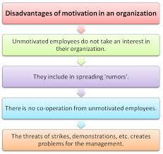articles junction advantages and disadvantages of motivation in  disadvantages of motivation in an organization