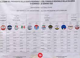 Affluenza e Risultati elezioni del 26 gennaio 2020 ...