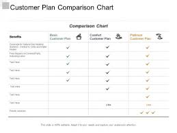 Plan Comparison Chart Customer Plan Comparison Chart Ppt Powerpoint Presentation