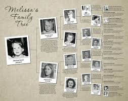 traditional family tree johnson genealogy services traditional family tree