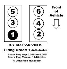 3 5 liter v6 chrysler firing order ricks auto repair advice 3 5 liter v 6 cylinder vin k jeep liberty ram pickup