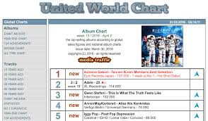 Global Album Chart This Is What The Truth Feels Like Debuts At 3 On Global