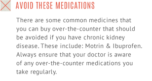 The Kidney Failure Risk Equation