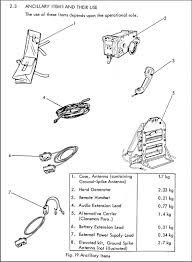 Land Rover Wiring Diagrams