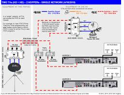 direct tv dvr wiring diagram images directv hd dvr wiring diagram wiring diagram