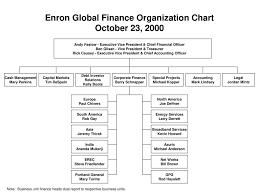 Corporate Finance Organizational Chart Enron Global Finance Organization Chart October 23 Ppt Download