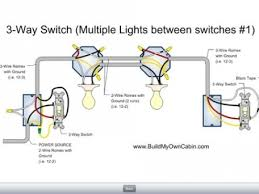 wiring diagram for a switch loop images aboutelectricitycouk wiring diagram for a switch loop images aboutelectricitycouk wiring diagramselectrical photosmovies way switch wiring diagram light