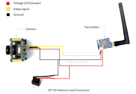 best of fpv camera wiring diagram sixmonth diagrams Boscam HD19 Wiring at Ts832 Transmitter Wiring Diagram