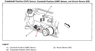 where is the crankshaft position sensor on my chevy